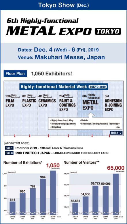 Highly-functional METAL EXPO TOKYO [Tokyo Show (Dec.)]